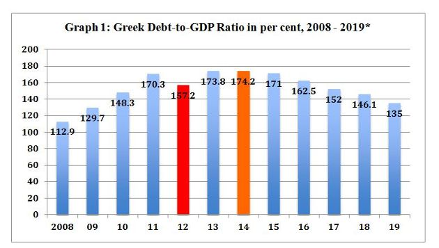 imf and greece: admirable honesty essay The international monetary fund admitted it had failed to realise the damage   fund officials had severe doubts about whether greece's debt would  now that  reforms are being applied they've had to accept the bitter truth.