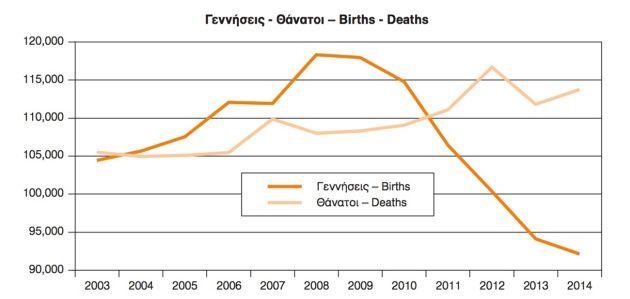 births deaths 2 large