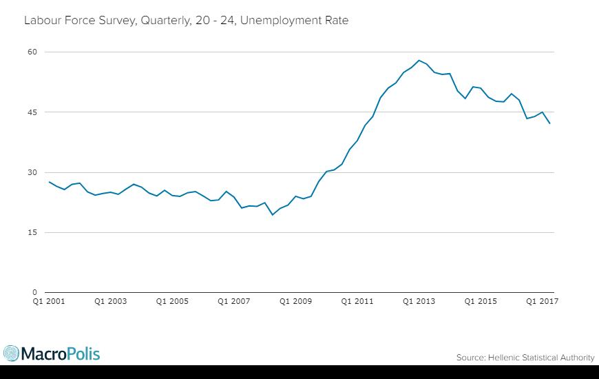 unemployment2024