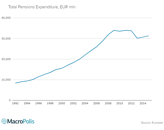 The First Cut Is Deepest Greek Pension Reforms In