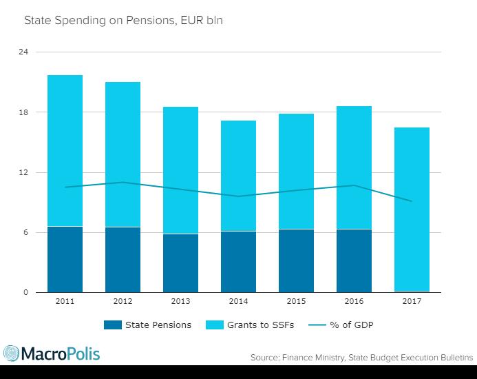Austerity measures greece 2018 sweepstakes